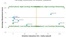 Wee Hur Holdings Ltd. breached its 50 day moving average in a Bearish Manner : E3B-SG : April 10, 2017