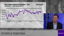 Market recap for Thursday, July 12th
