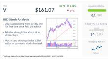 IBD Stock Of The Day: Visa Flashes Several Bullish Signals Amid Market Correction