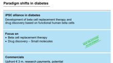 Updates on the Sanofi-Evotec Diabetes Business Collaboration