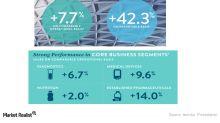 Inside Abbott Laboratories' 4Q17 Earnings Results: Key Highlights