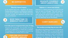 AAC's New Campaign Unveils 5 Misconceptions about Recovery