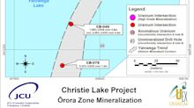 Orora assays return 20.00% U3O8 over 8.5 m at Christie Lake
