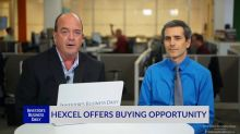 HXL Offers Buying Opportunity