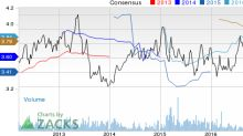 Taubman Centers (TCO) Down 6.5% Since Earnings Report: Can It Rebound?