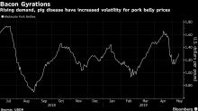 Bacon Is Back in Chicago as CME Launches New Pork-Belly Index