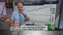Cramer's charts suggest sell-off pain isn't over yet