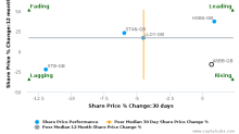 Arbuthnot Banking Group Plc breached its 50 day moving average in a Bearish Manner : ARBB-GB : August 23, 2017