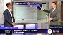 MARKETS: Powell does stocks a solid; bitcoin battle royale