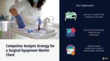 Competitor Analysis Strategy Helps a Surgical Equipment Market Client Devise Strategies to Stay Ahead of Competition | Infiniti's Recent Successful Client Engagement