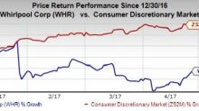Whirlpool (WHR) Down on Q1 Earnings Miss, Outlook Trimmed