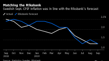 Riksbank to Cling to Hiking Plan in Bet Recession Will Be Dodged