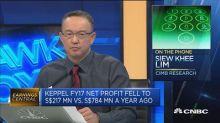 Corruption fine hits Keppel Corp's bottom line