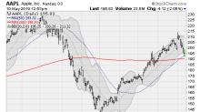5 Tech Stocks Getting Crushed