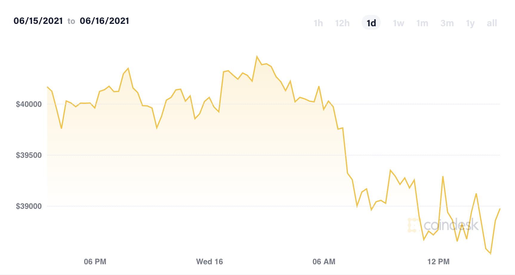 bitcoin sidabro moneta