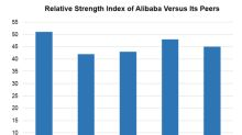 A Look at Alibaba's Most Recent Valuations