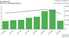 Leucadia National Sells AT&T, Dell