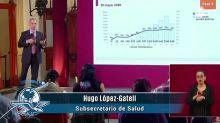 López-Gatell explica por qué México está en semáforo rojo