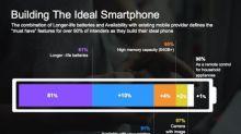 Come vorreste il prossimo iPhone
