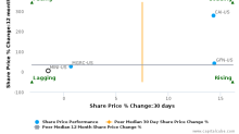 Mobile Mini, Inc. breached its 50 day moving average in a Bearish Manner : MINI-US : November 16, 2017