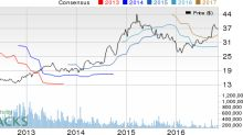 Tessera (TSRA) Q3 Earnings Beat Estimates, Revenues Meet
