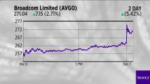 TODAY'S CHARTS: Lululemon bucks retail trend; GE's massive layoffs; Yelp's downgrade