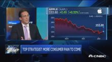 'There's more pain ahead for the consumer, says Wells Far...