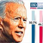Biden Vs. Trump Poll: Joe Biden Lead Shrinks As Donald Trump Tops 2016 Vote Share, IBD/TIPP Shows