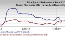 Alexion (ALXN) Q4 Earnings In-Line, Sales Rise Y/Y