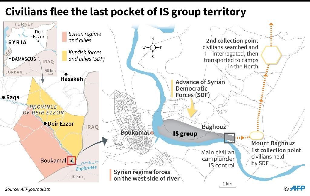 Close-up map showing movements of civilians fleeing the last pocket of IS group and advance of the Syrian Democratic Forces in Syria. (AFP Photo/Simon MALFATTO)