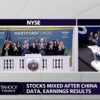 Market Recap for Wednesday, April 17th