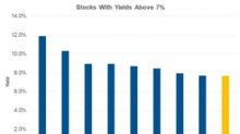 Top Midstream Stocks Offer Yields above 7%