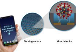 GE is working to put COVID-19 virus-detecting sensors in phones