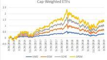 Digging Into Emerging Market ETFs