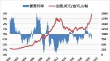 實質利率下滑將削弱美元氣勢 凱投宏觀上調金價預估