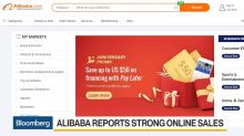 Alibaba Results Beat Analysts' Estimates