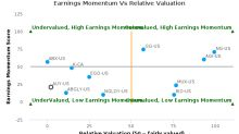 Yamana Gold, Inc. breached its 50 day moving average in a Bearish Manner : AUY-US : September 21, 2017