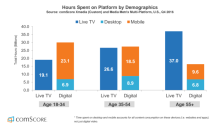 TV is in for a huge battle over the next few years — here's why