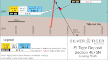 Silver Tiger Intersects 2.95 Meters Grading 1,941.1 g/t AgEq within 9.3 meters of 638.4 g/t AgEq in the Sooy Vein
