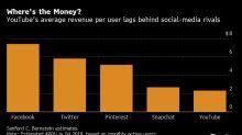 YouTube's Sales Shock Leaves Wall Street Demanding Growth