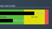 Is CNOOC Limited (HKG:883) Trading At A 41% Discount?