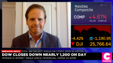 IPO Edge Editor Jannarone: What Short Sellers Have to Fear in Coronavirus Rout – Cheddar TV