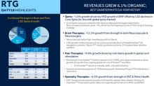 An In-Depth Look at MDT's Restorative Therapies Growth Trend