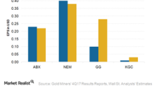 Assessing Senior Gold Miners' 4Q17 Wins and Losses