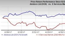 Amdocs Remains Poised for Long-Term Growth Despite Risks