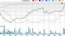 Surging Earnings Estimates Signal Good News for Fibria Celulose (FBR)