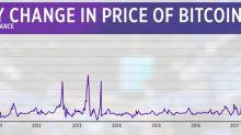 Bitcoin crash? Not even close
