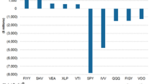 Equity ETFs Witnessed Net Outflows Last Week