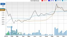 Why Galapagos (GLPG) Could Be Positioned for a Surge?