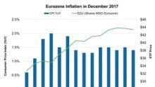 Eurozone Inflation at 1.4%: Could It Make ECB More Hawkish?